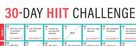is hiit good for fat burning